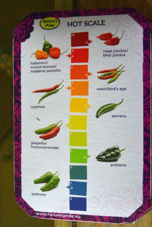 Schärfescala der Chilisorten